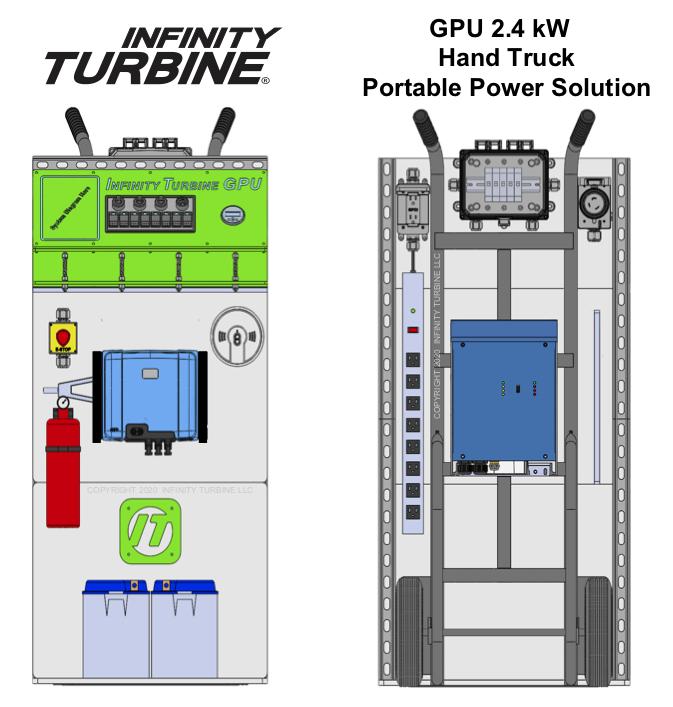 GPU Ground Power Unit