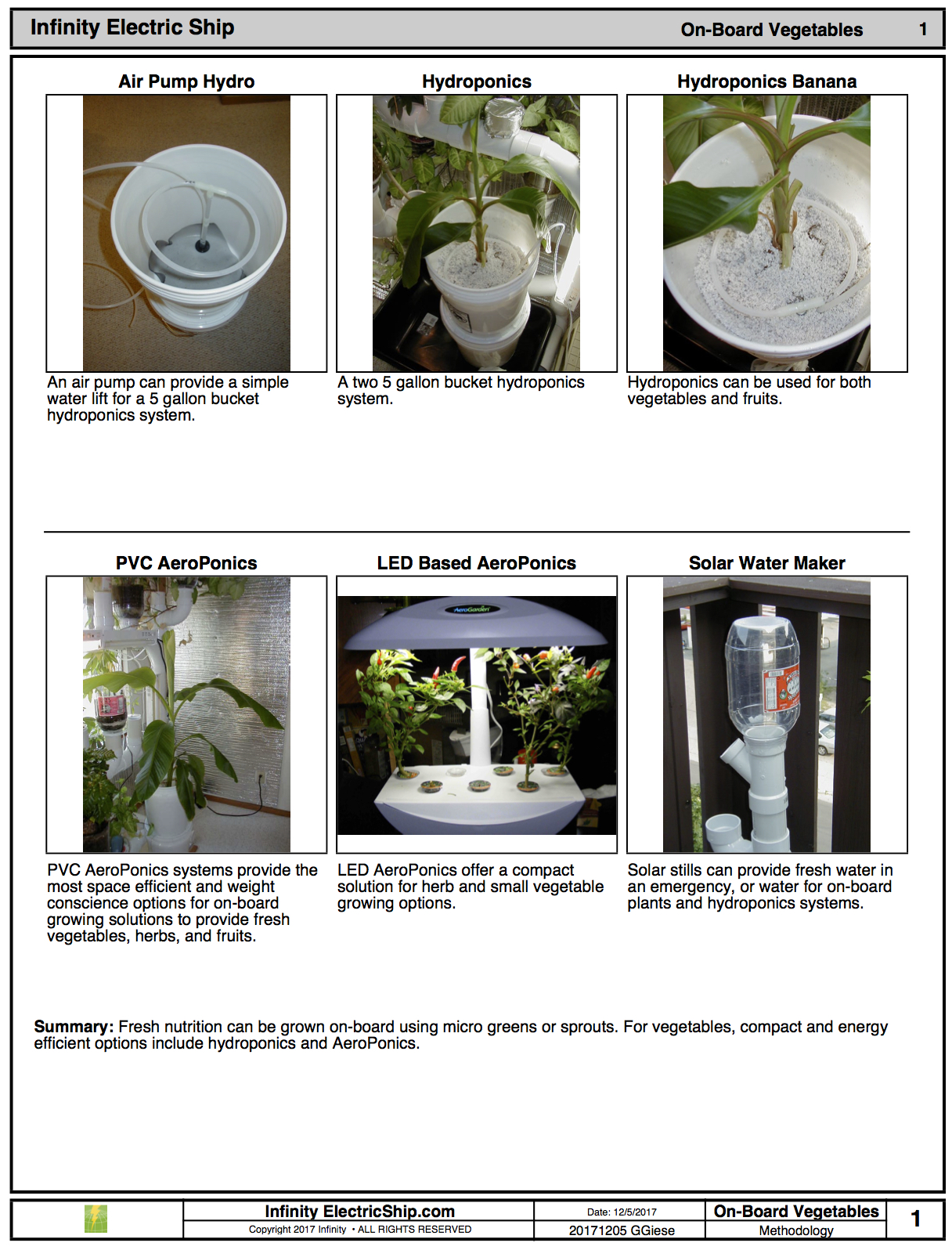 Hydroponics and other Grow Methods